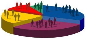 organizzazione-aziendale